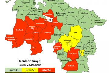 Inzidenz-Ampel